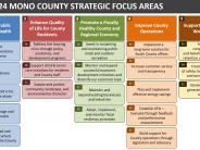 2019-2024 Mono County Strategic Priorities
